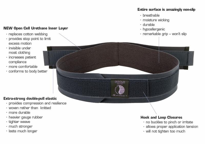 Serola belt - features